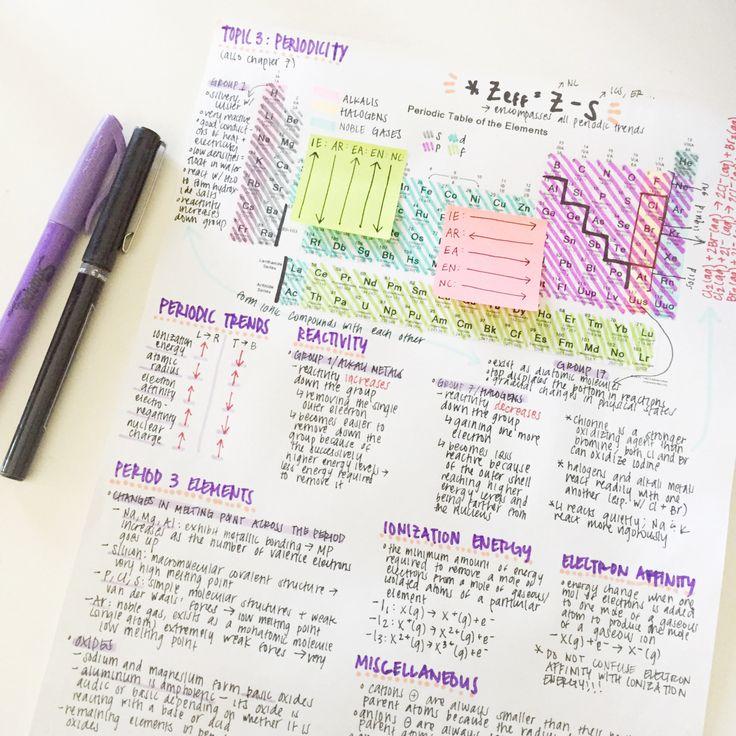 #study #copybook #tarea #apuntes #cuaderno #doodles #goals #book #school #notes #digramas #mapaconceptual #resumen #notas #escuela ↠Pinterest: IsadoraColnz♡  ↠Instagram: isadora.contreras♡