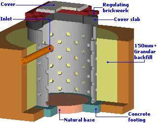 Soakaway construction detail