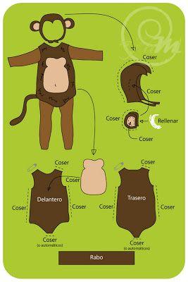 Tes Pes to Miayo: Tutorial Express: Monkey Suit
