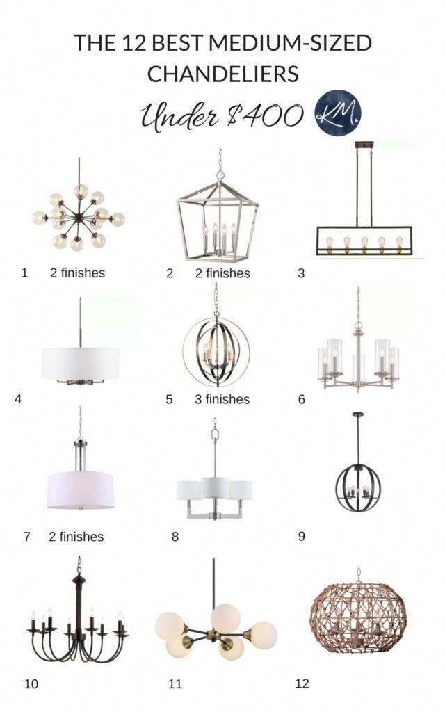 Online Shopping Best Medium Size Light Fixtures Pendants And Chandeliers Curate Farmhouse Dining Room Lighting Dining Light Fixtures Interior Light Fixtures