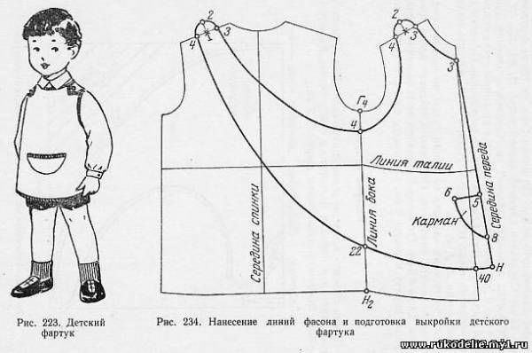 31)Сарафанчик/Детский фартук - Женское и детское платье - Всё о шитье - Шей сама