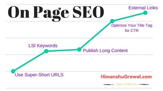 इन सभी On Page SEO Tips and techniques को फॉलो करके मैंने अपने Blog का Traffic 80% तक increase करा और अपने सारे article को google के first result में लाया.