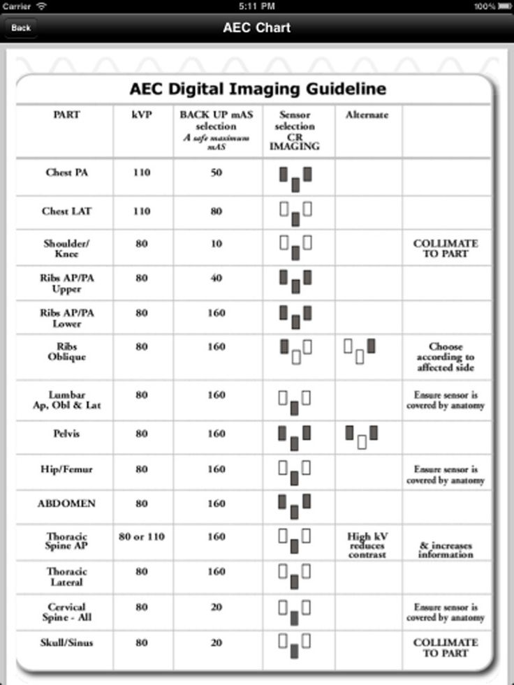 X Ray Technique Chart Google Search Future Of A Rad