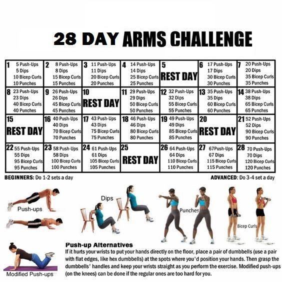 arm-challenges