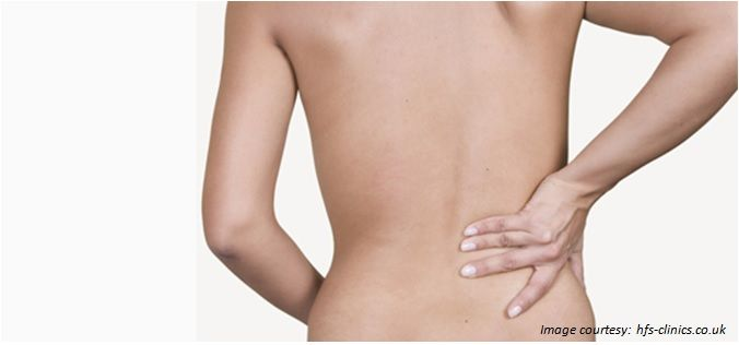 Avascular necrosis (AVN): Bone Disease