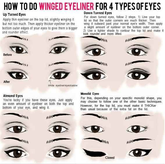 Apply winged eyeliner that works for your eye shape.