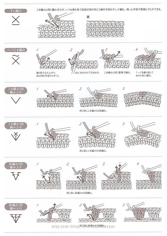 Lady S Crochet Pattern Pdf For Lacy Cardigan With Subtle Image 3 Crochet Stitches Guide Crochet Stitches For Beginners Crochet Bookmark Pattern