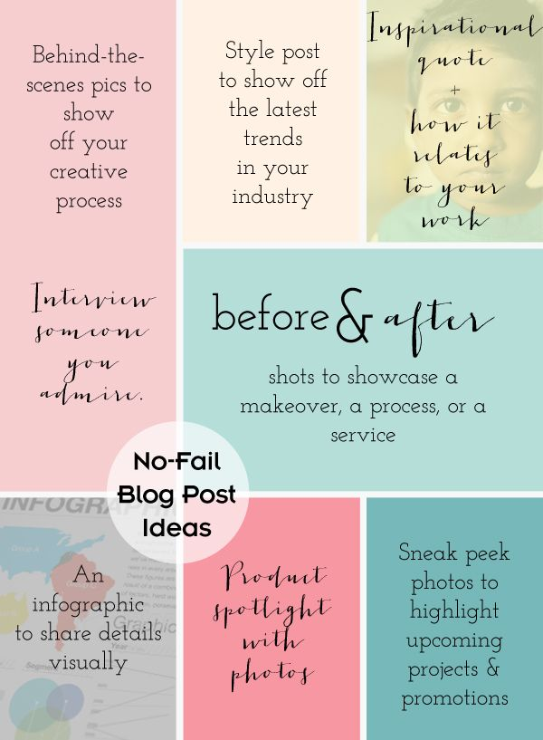 Blog Post Prompts that Always Work