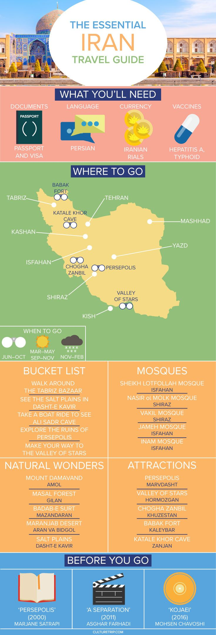 The Essential Travel Guide to Iran (Infographic)|Pinterest: @theculturetrip