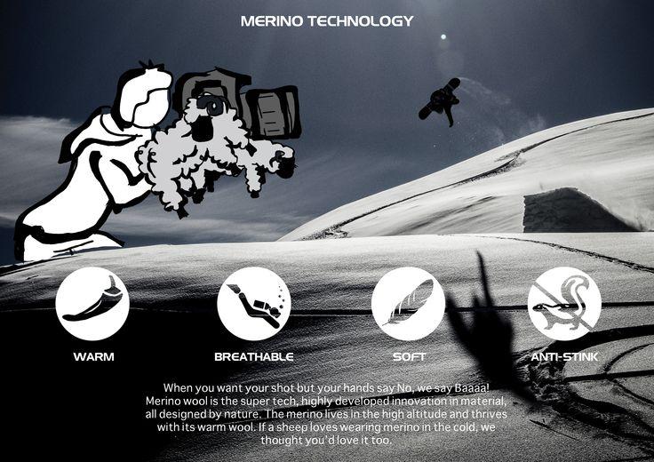 TECHNOLOGY - Vallerret Photography Gloves