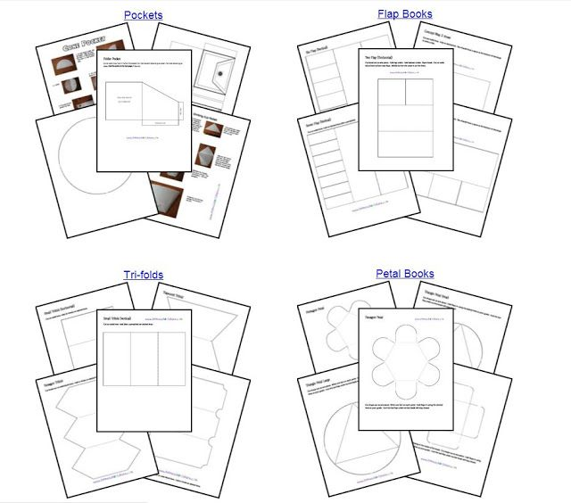 Teaching To Make A Difference: Interactive Notebooks
