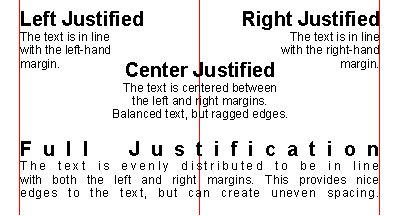 Justified: The text of a paragraph is aligned on the right-hand side with the left-hand side ragged. It's used to set off special text such as attributions to authors of quotes printed in books and magazines