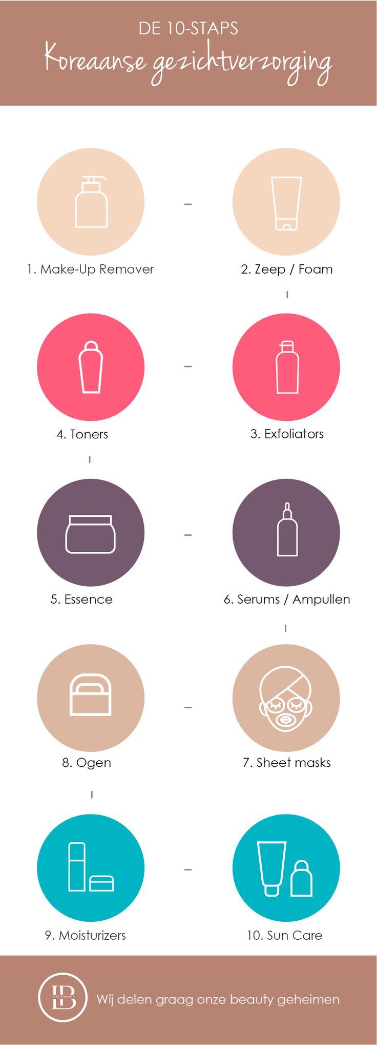 Wil jij Koreaanse huidverzorging kopen, maar weet je niet precies wat het is? Termen zoals K-beauty, 10-staps Koreaanse huidverzorging lijken misschien indrukwekkend. Met deze infographic van Life and Beauty shop heb je alle informatie! #lifeandbeautyshop