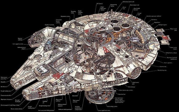 Звездные Войны, космические корабли, Тысячелетний сокол - обои на рабочий стол
