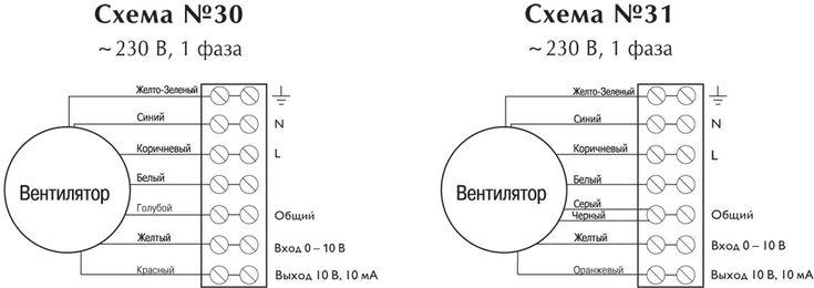 Схема подключения канального