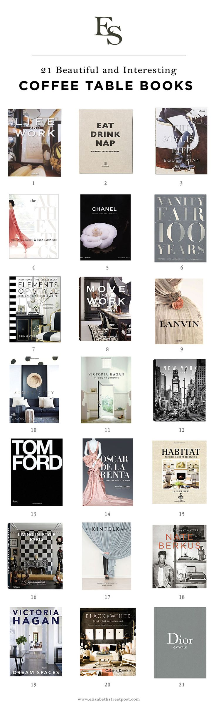 the best coffee table books for styling a home // Elizabeth Street Post blog
