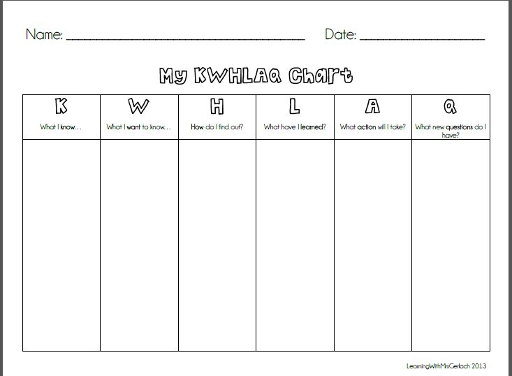 32 best images about data assessment team ideas on Pinterest - kwl chart