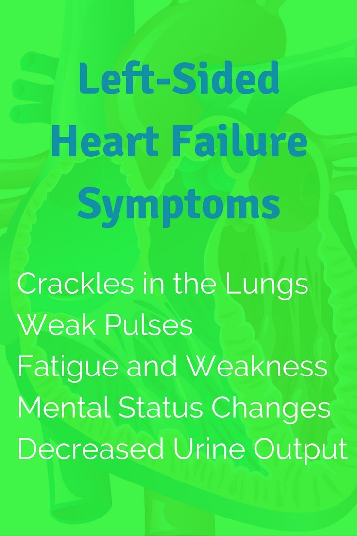 Left-Sided Heart Failure Symptoms | Crackles in the Lungs, Weak Pulses, Fatigue…
