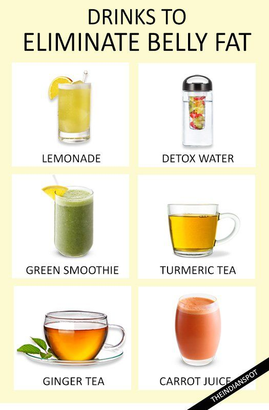 Simple Detox Drinks That Eliminate Belly Fat Them Detox