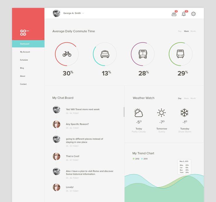 50 best UI    Dashboards images on Pinterest Dashboard design - gui designer resume
