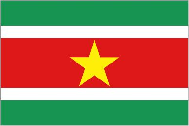 Suriname TOEFL Testing Dates and Locations