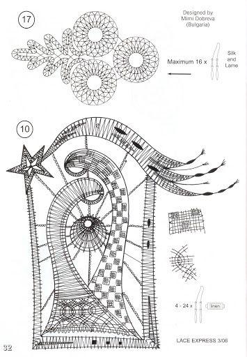 disegni - Sissi Sil - Picasa-Webalben