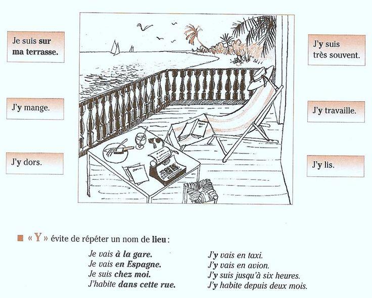 """le pronom """"y"""""""