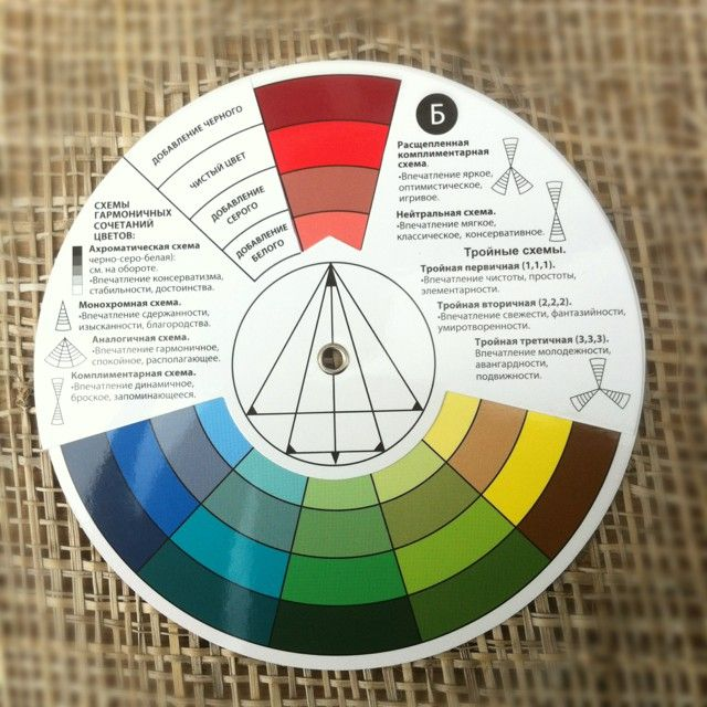 Анализ картинки по цветам онлайн