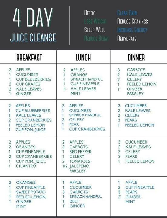 4 Day Juice Cleanse healthy weight loss health smoothie recipes healthy living smoothies nutrition fat loss detox cleanse