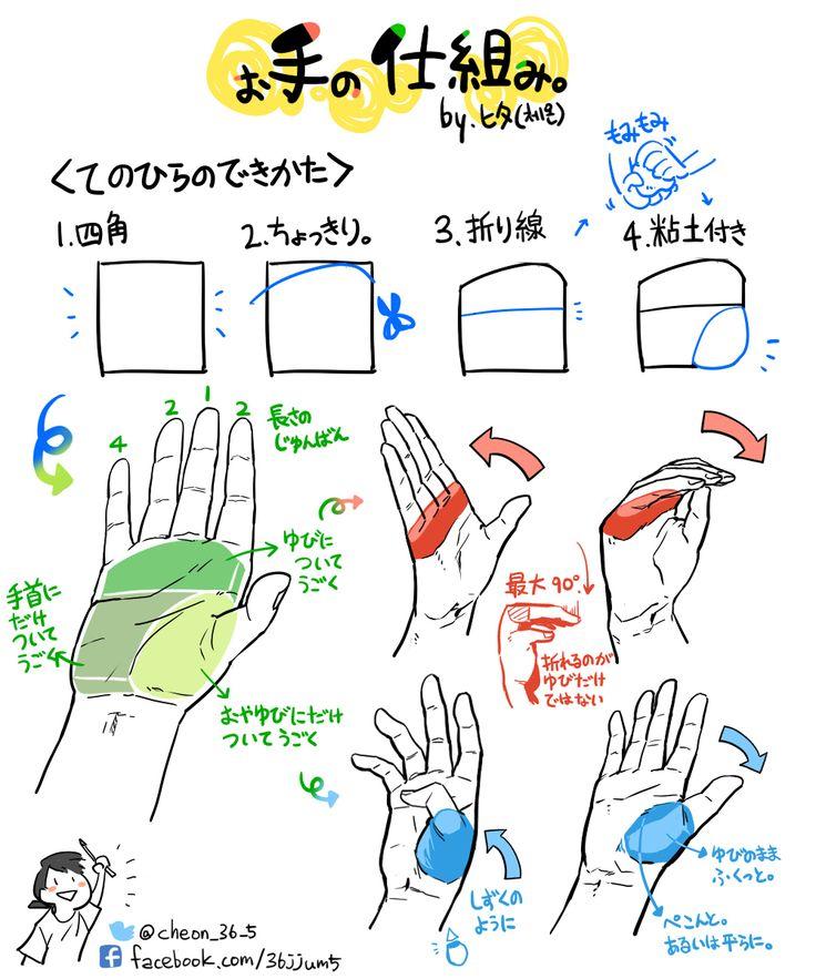 画像 : 「簡単にそれなりに上手く見える手の描き方」講座 まとめ - NAVER まとめ