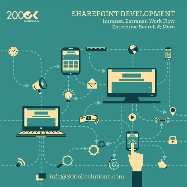 mobile web application development pdf