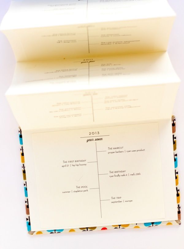 Love this marriage timeline.  Smart (and romantic!) idea.  From YouAreMyFave.