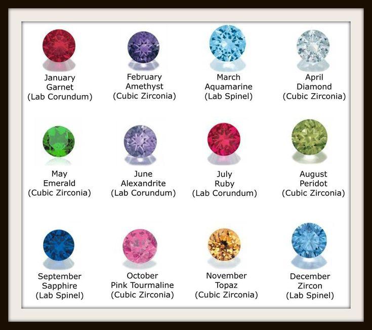 Jewelry Pendants & Necklaces