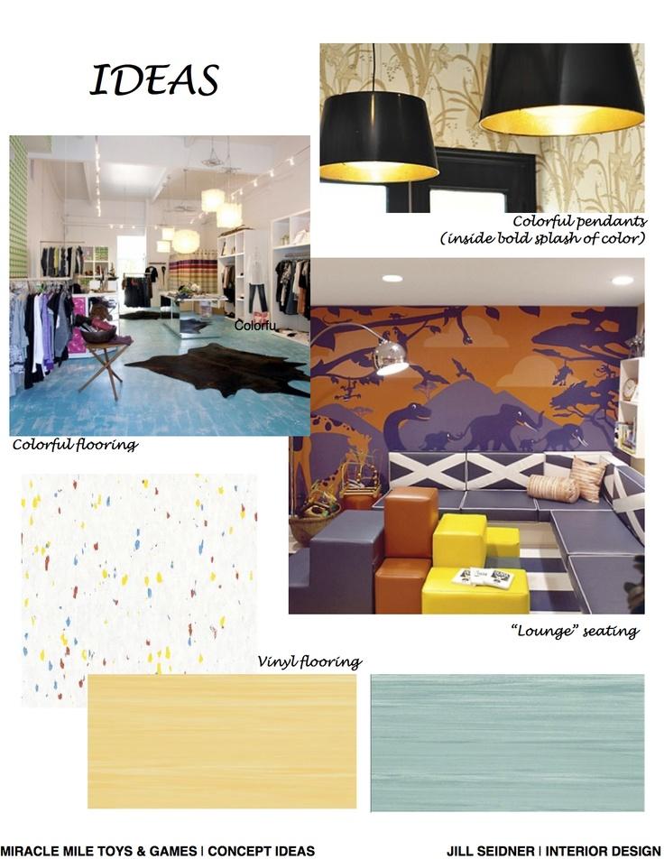 Interior Design Concept Ideas