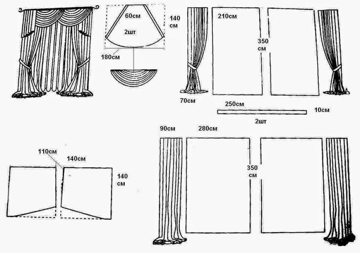 Curso de patrones base y moda: 30 modelos de cortinas