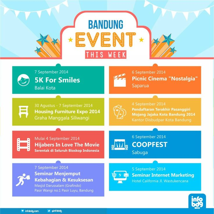 Bandung event this week