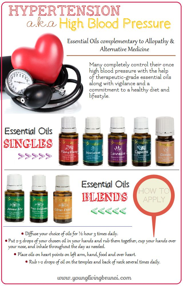 Hypertension (high blood pressure) and essential oils #yleo #essentialoils #hypertension