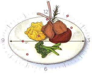 Un práctico consejo para presentar los platos de una forma elegante.