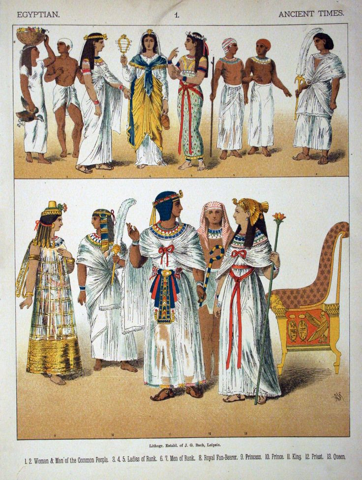 Egyptian dress, ancient [Costumes of All Nations, 1882]
