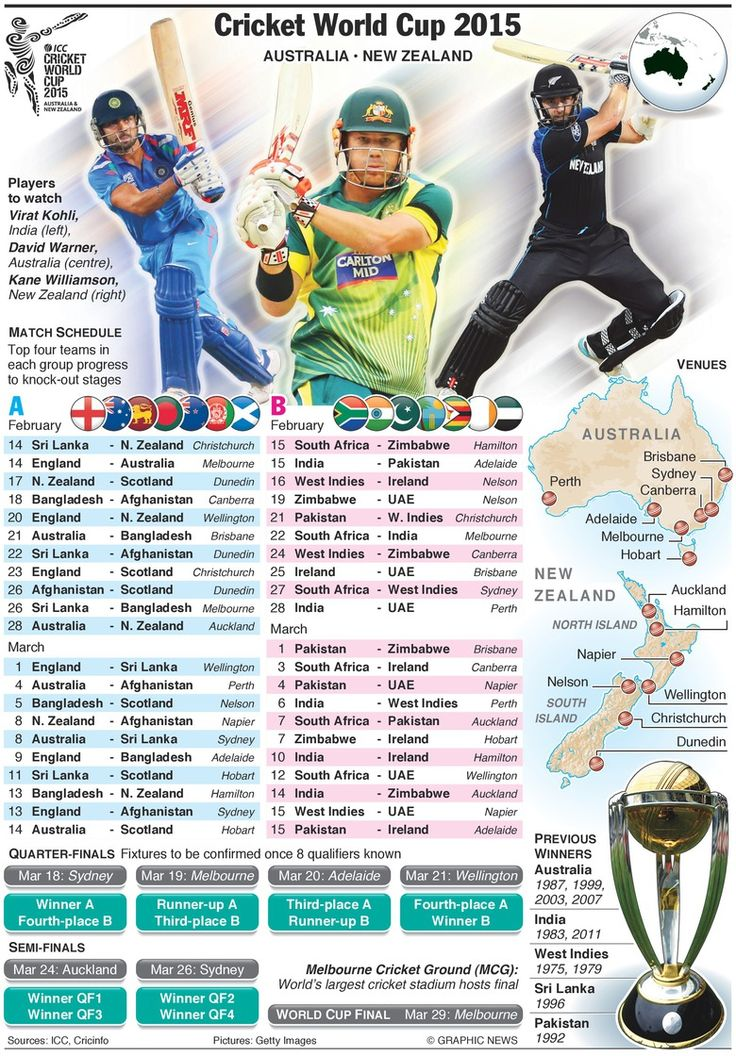 Should Cricket be our National sports?