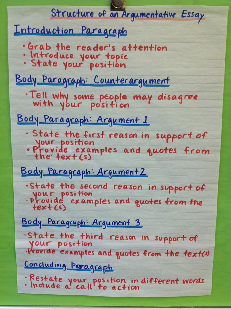 researched argument paper structure
