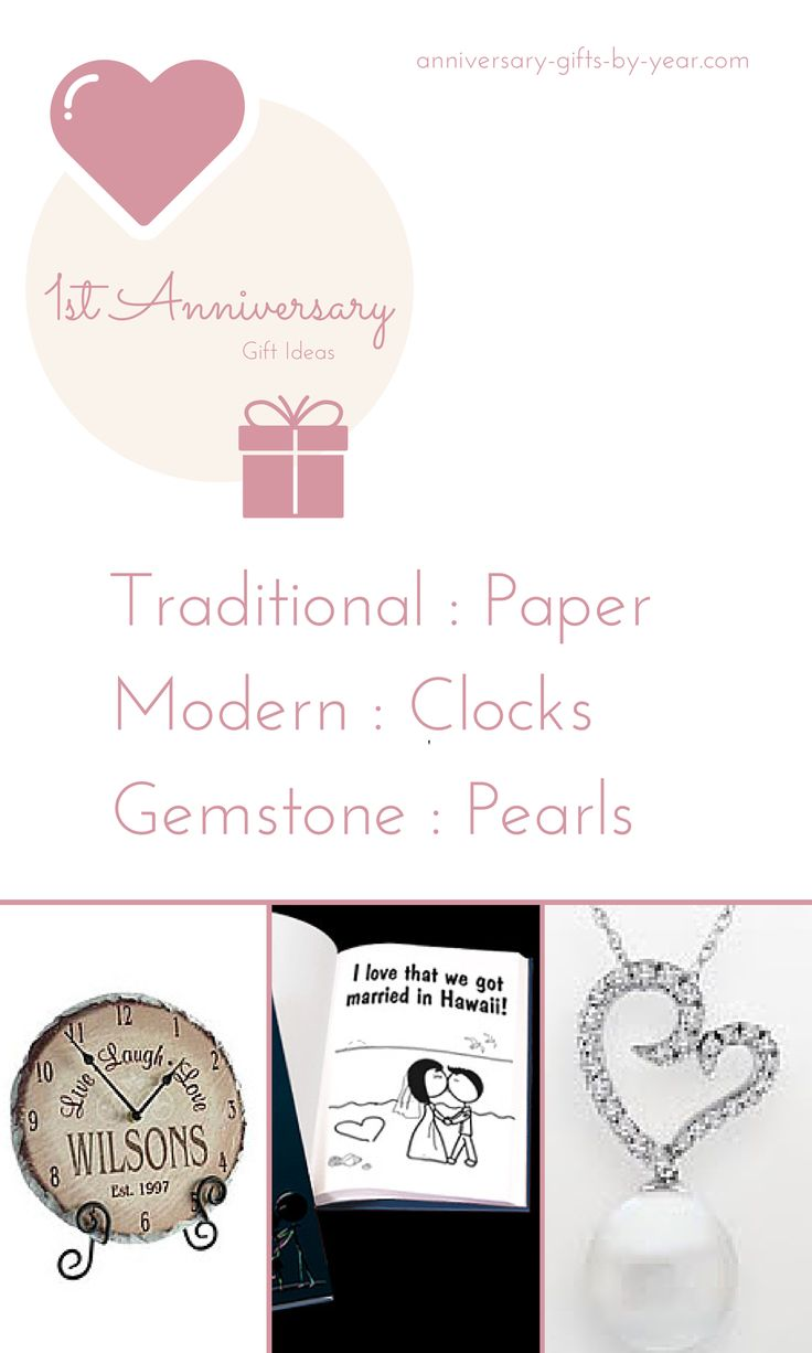 paper anniversary gift We rounded up the best 1st anniversary gift ideas for him, her, and them, from paper to clocks and everything in between even though the traditional gift is paper, these ideas definitely won't.