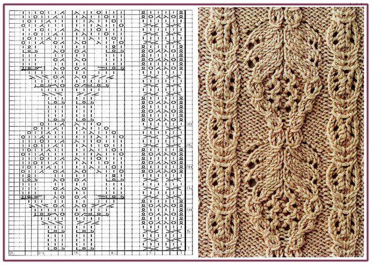 Irish Knit Stitch Patterns : 292 best TRICOT POINT DIVERS images on Pinterest Stitch patterns, Knitting ...
