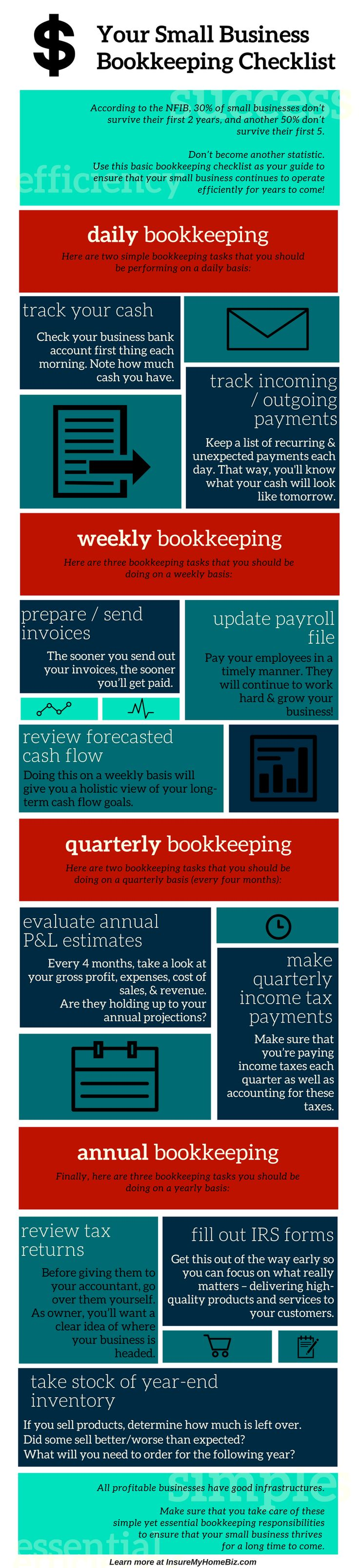 small business bookkeeping checklist infographic