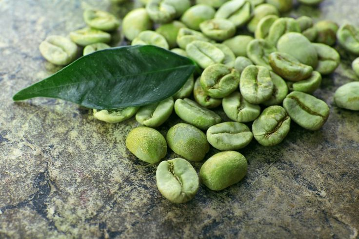 How Green Coffee Bean Aids in Weight Loss