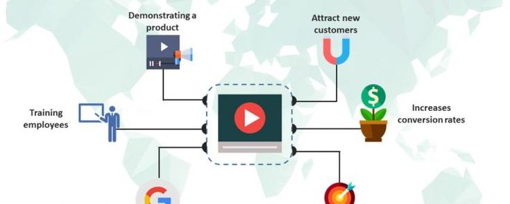 Best Video Marketing Training Courses for 2018 | Video Marketing eZine | Video Marketing eZine