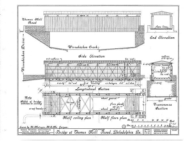 Elevation End Elevation Plan : Best images about bridge on pinterest civil