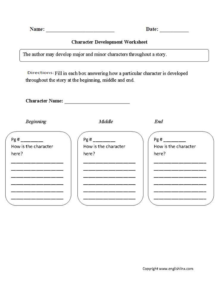 an analysis of character development in adolescence In fact, an early 20th century study of character education by may and  in  preparation for an adolescent development course, the professor and a youth.