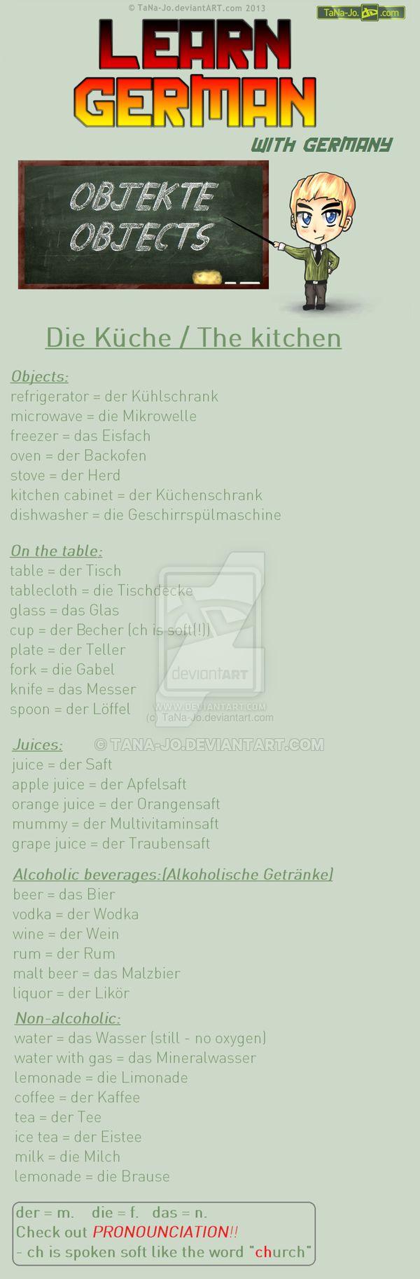 Learn German - kitchen by TaNa-Jo