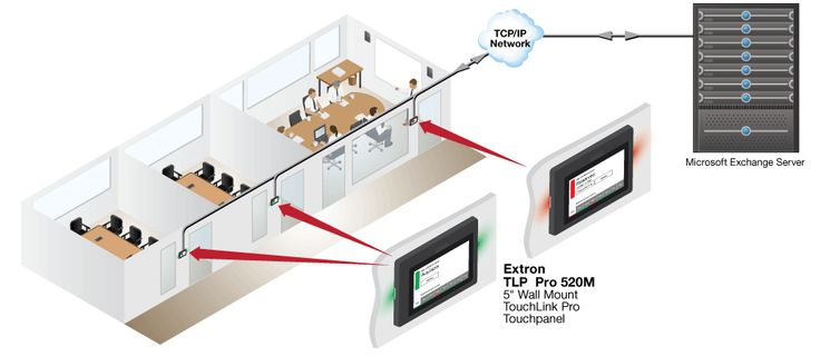 Booking a room the easy way with Extron
